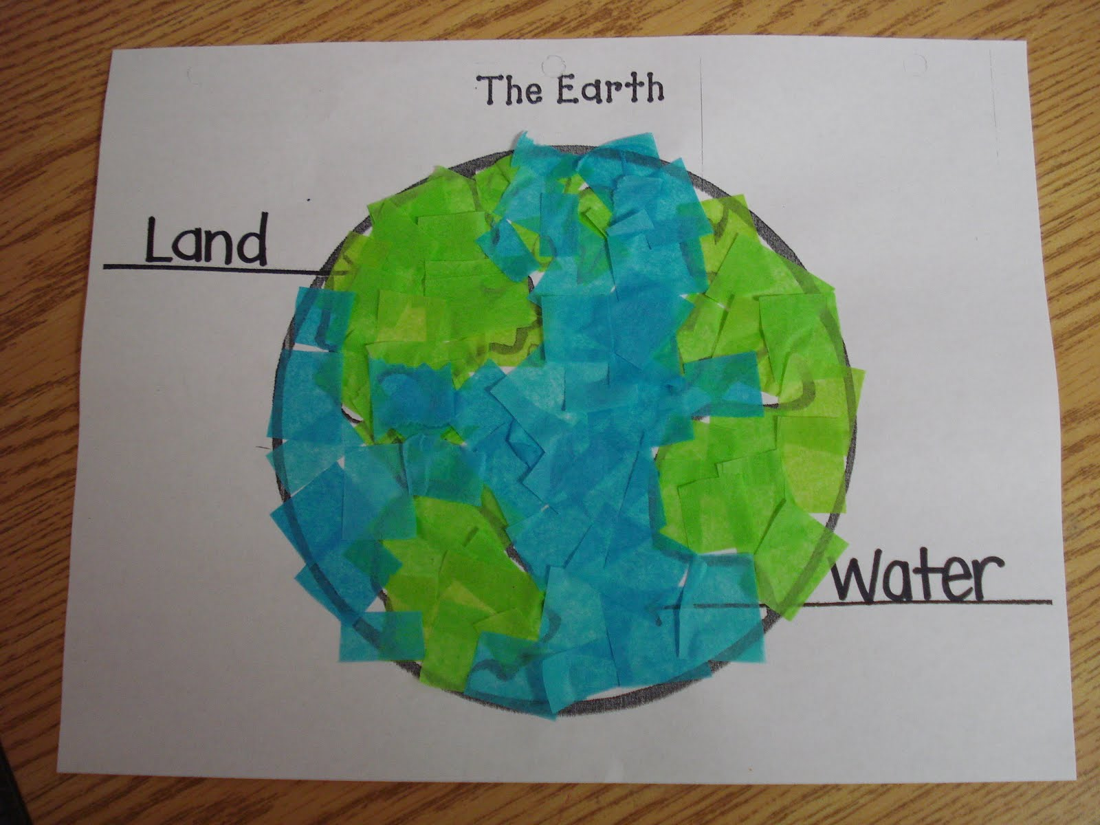 Mrs Kimbrell S Kindergarten Earth Day Activities