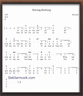 not angka lagu burung kutilang lagu anak anak