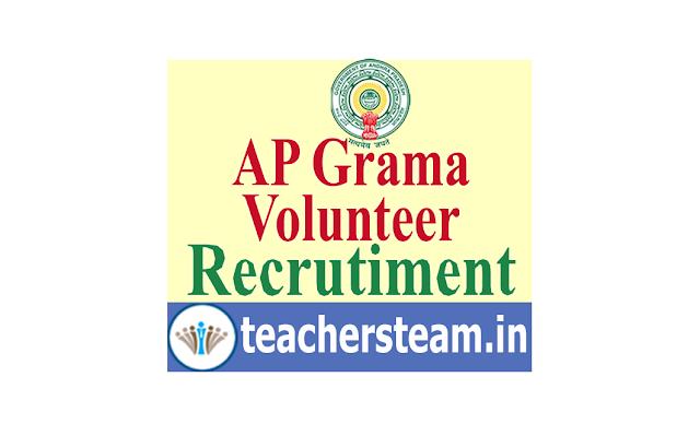 AP Grama Volunteer (Village Volunteer) Recruitment