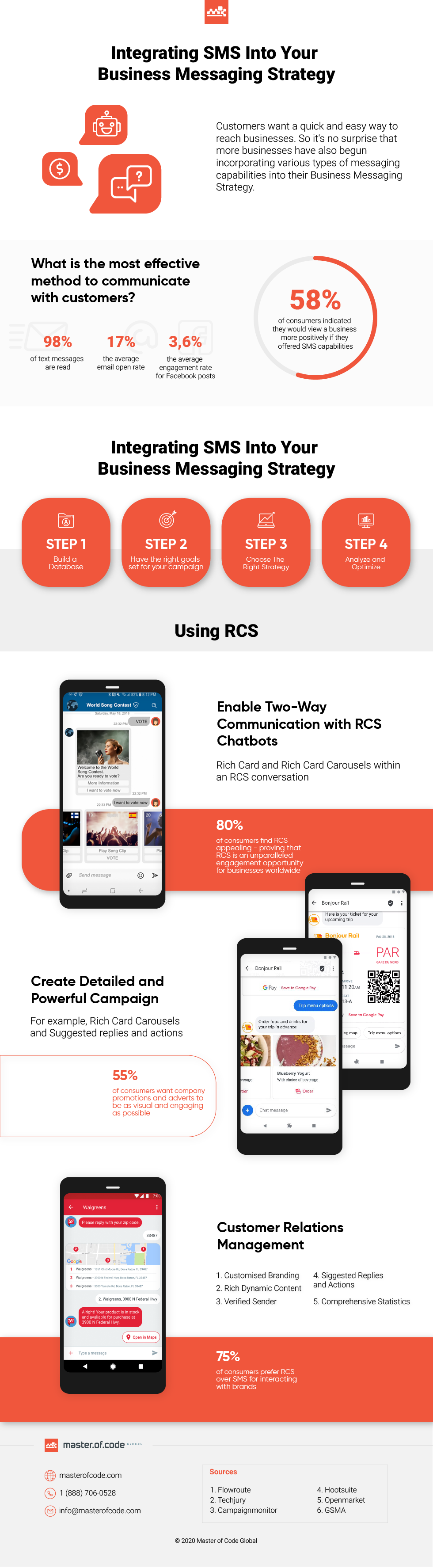 How to integrate RCS into your Business Messaging Strategy #infographic