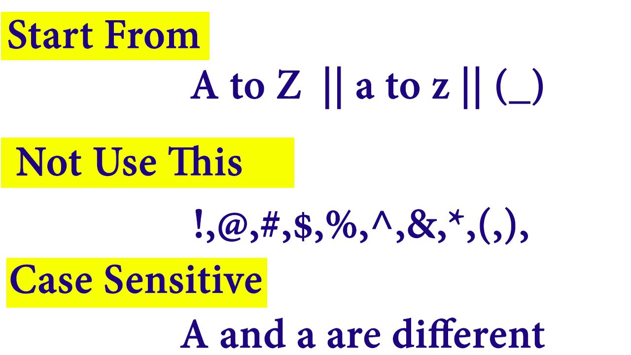 Identifiers in C++