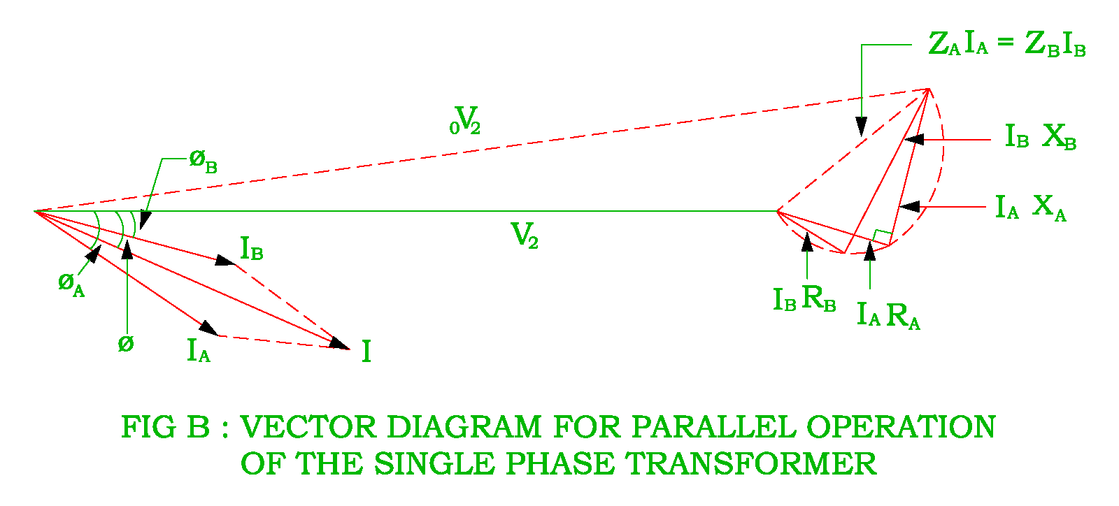 Parallel operation of the single phase transformer electrical vector diagram for parallel operation of single phase ccuart Gallery