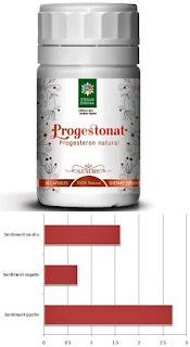 progestonat capusle pareri progesteron natural