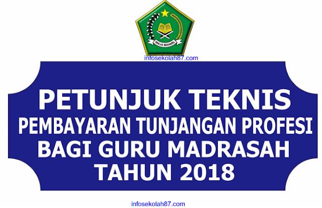 Download Juknis Dan SK Dirjen TPG Madrasah Tahun 2018