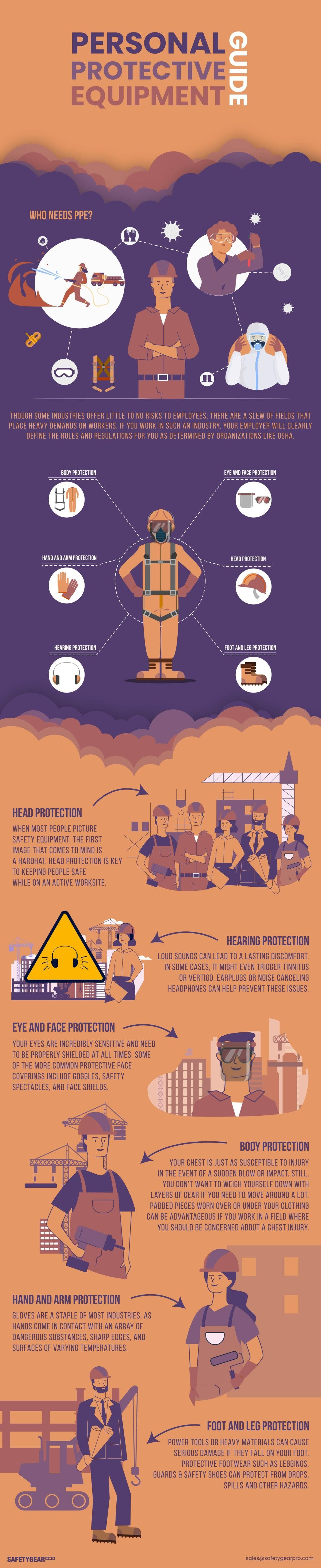 a-quick-guide-to-personal-protection-equipment-infographic