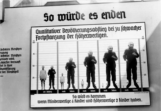 poster diskriminasi ras oleh Nazi, tertulis: qualitativer bevölkerungsabstieg bei zu schwacher fortpflanzung der höherwertigen. so wird es kommen wenn minderwertige 4 kinder und hoherwertige 2 kinder haben.