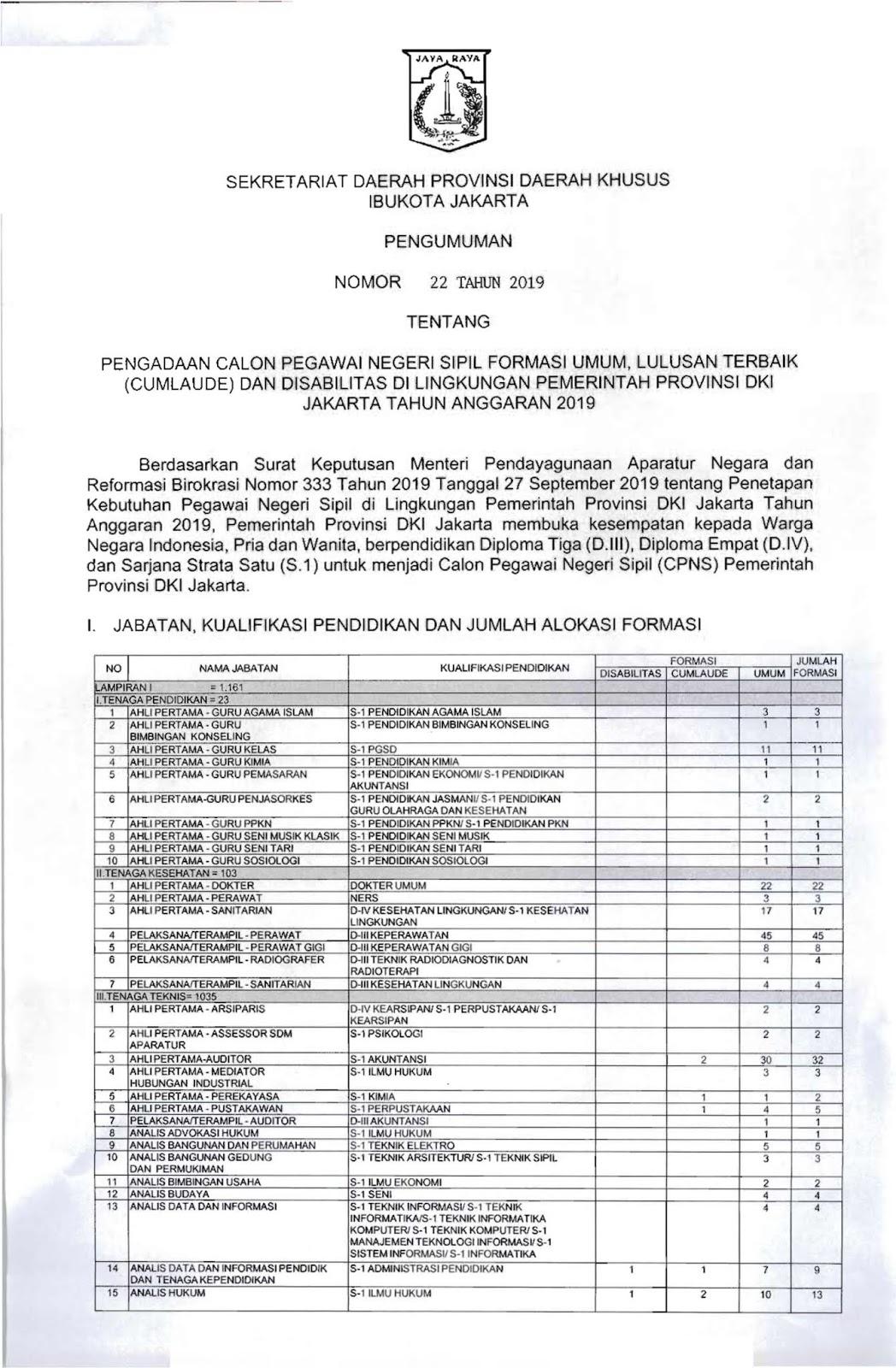 Lowongan CPNS Provinsi DKI Jakarta Tahun Anggaran 2019 [3958 Formasi]