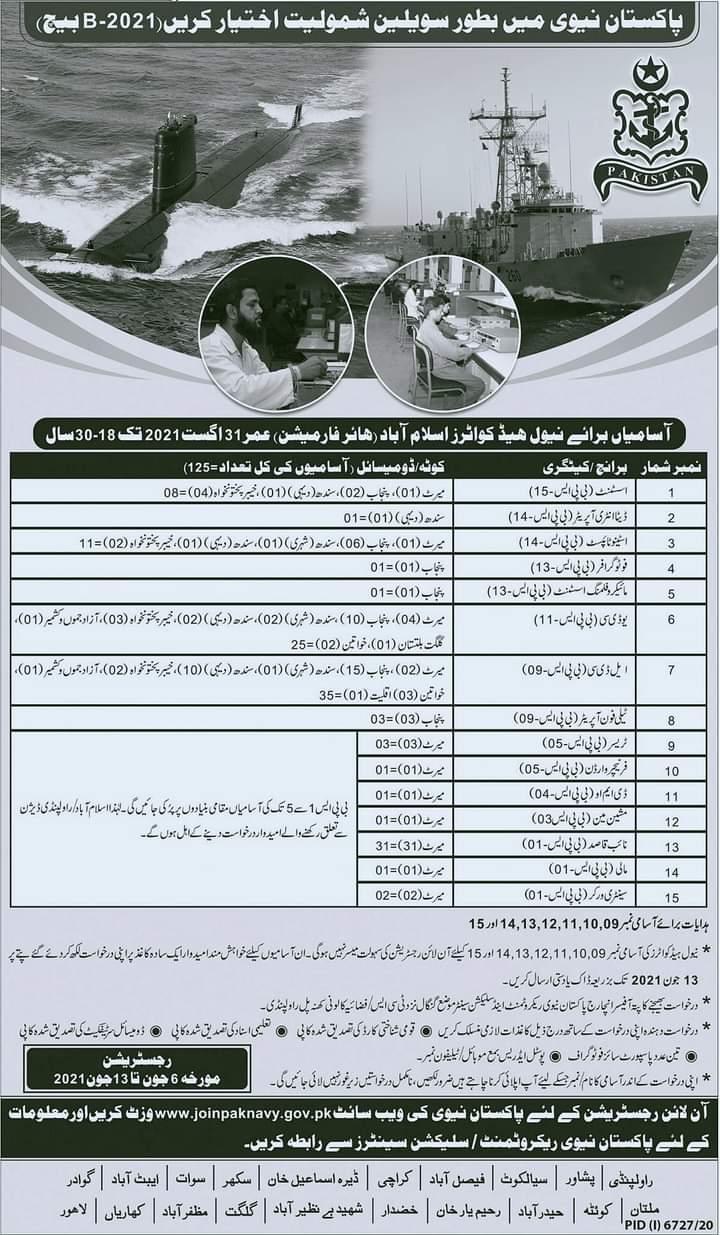 Pak Navy Civilian Jobs 2021-Apply Online-www.joinpaknavy.gov.pk