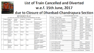 list-of-diverted-cancelled-train-due-to-closure-dhanbad-chandrapura-section