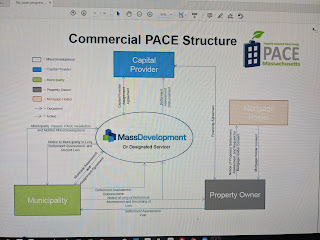 summary work flow of PACE Program