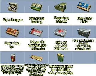 hình ảnh vật phẩm trong Rules of Survival