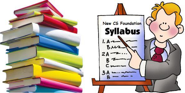 Mph Entrance Examination Syllabus Amp Sample Questions