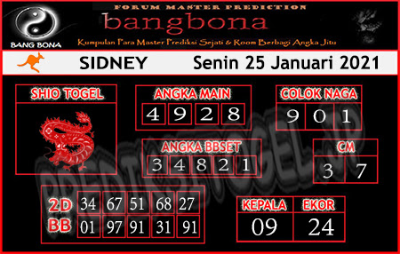 Prediksi Bangbona Sydney Senin 25 Januari 2021