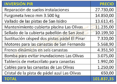 PIR ARANJUEZ DEPORTES