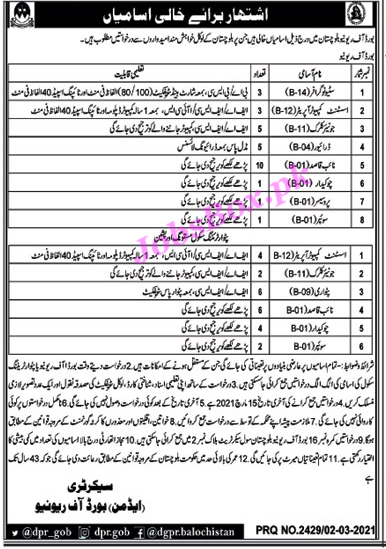 Board of Revenue Balochistan Jobs 2021