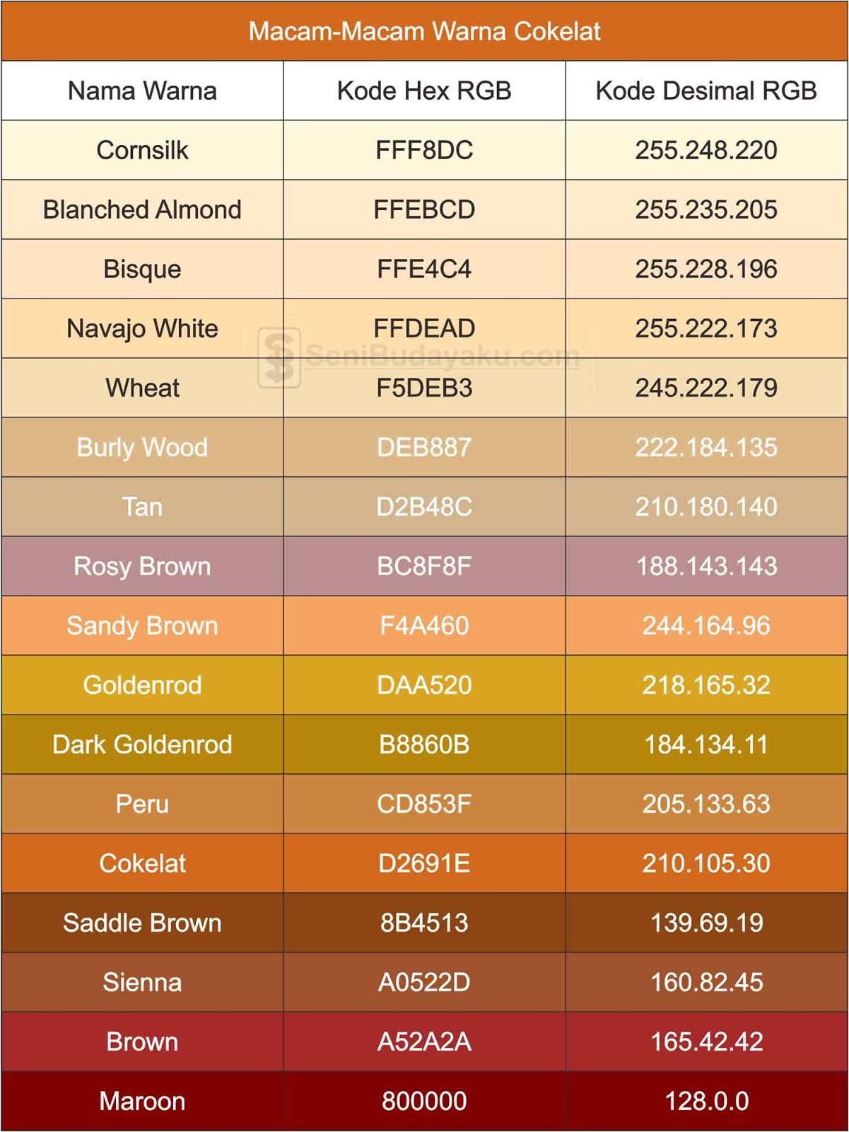 Contoh Warna Analogus : contoh, warna, analogus, Macam-Macam, Warna:, Merah,, Kuning,, Biru,, Hijau,, Cokelat,, Ungu,, Abu-Abu,, Budayaku