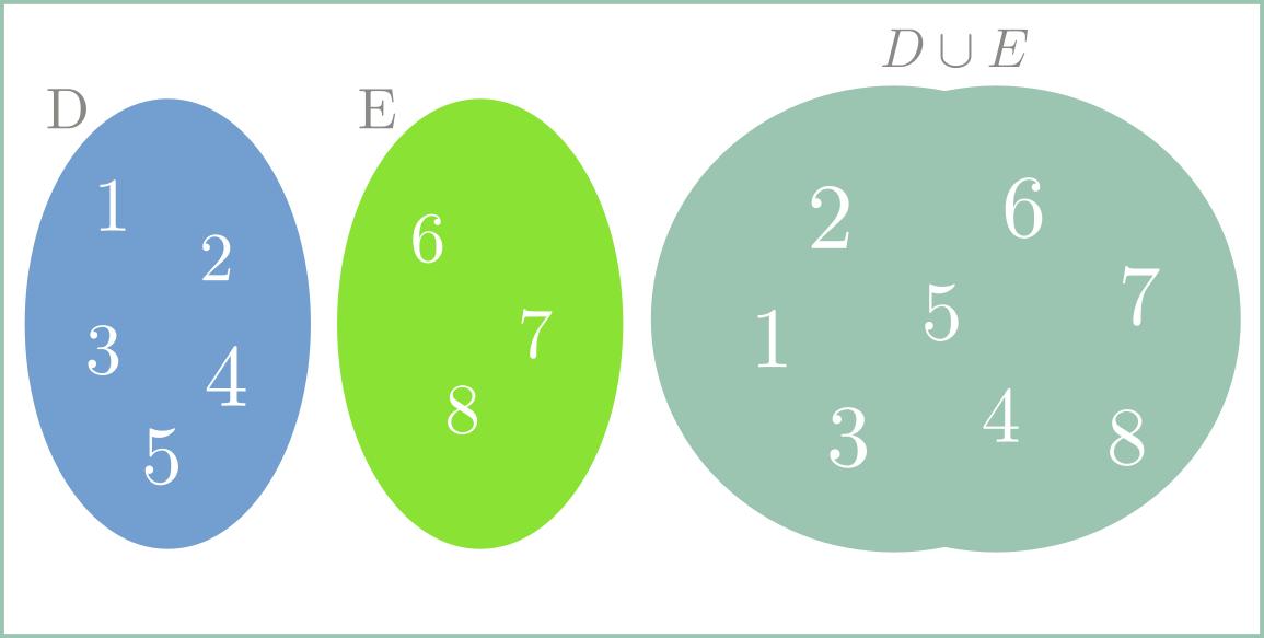 União - Exemplo 1