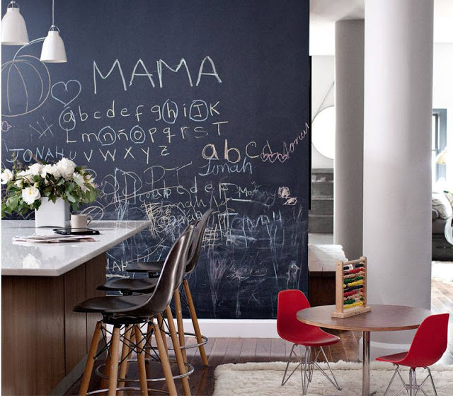 Kitchen Chalkboard: My Decor Education: Painting A DIY Chalkboard Wall In The
