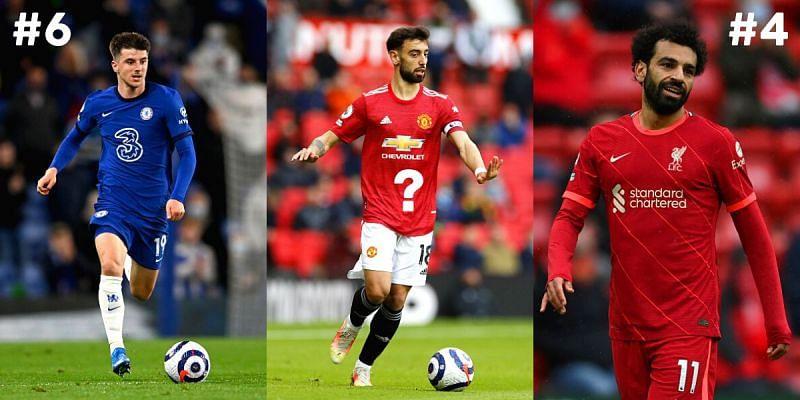 ترتيب أفضل 10 لاعبين في الدوري الإنجليزي