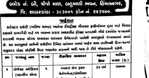 Collector Office, Sabarkantha Recruitment for Various