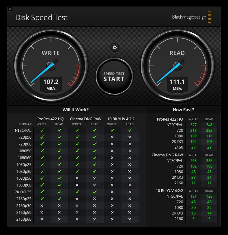 Come capire quando un hard disk non funziona correttamente