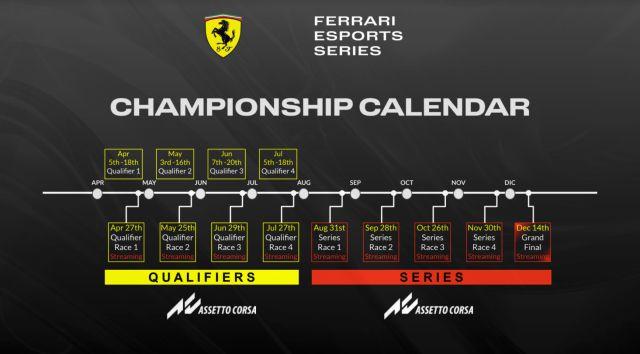 Ferrari eSports Series 2021 Calender