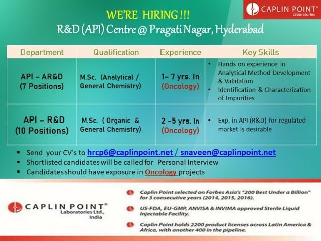 Caplin Point Labs | Hiring for API R&D Center at Hyderabad | Send CV