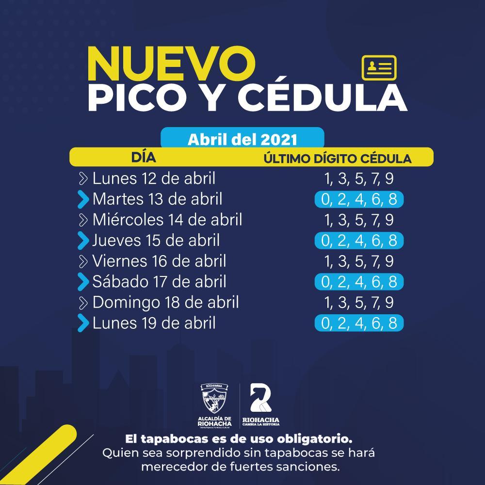 hoyennoticia.com, Nuevo Pico y Cedula en Riohacha para abril
