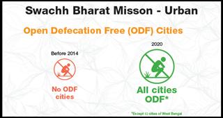 Swachh-Bharat-Mission-Urban