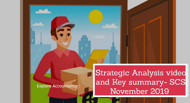 Strategic Analysis video and Key summary for SCS November 2019
