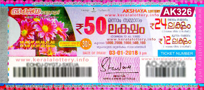 keralalotteriesresults.in, kerala lottery, kl result,  yesterday lottery results, lotteries results, keralalotteries, kerala lottery, keralalotteryresult, kerala lottery result, kerala lottery result live, kerala lottery today, kerala lottery result today, kerala lottery results today, today kerala lottery result, kerala lottery result 3-1-2018, Akshaya lottery results, kerala lottery result today akshaya, Akshaya lottery result, kerala lottery result akshaya today, kerala lottery akshaya today result, akshaya kerala lottery result, akshaya lottery AK 326 results 03-01-2018, akshaya lottery ak 326, live akshaya lottery ak-326, AKSHAYA lottery, kerala lottery today result akshaya, akshaya lottery AK-326 3 1 2018, today akshaya lottery result, Akshaya lottery today result, Akshaya lottery results today, today kerala lottery result akshaya, kerala lottery results today akshaya, akshaya lottery today, today lottery result akshaya, Akshaya lottery result today, kerala lottery result live, kerala lottery bumper result, kerala lottery result yesterday, kerala lottery result today, kerala online lottery results, kerala lottery draw, kerala lottery results, kerala state lottery today, kerala lottare, kerala lottery result, lottery today, kerala lottery today draw result, kerala lottery online purchase, kerala lottery online buy, buy kerala lottery online