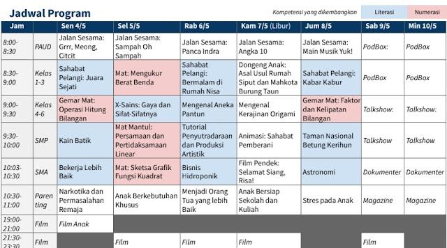 Perubahan Panduan dan Jadwal Belajar Dari Rumah TVRI Minggu Keempat PAUD, SD, SMP dan SMA Sederajat