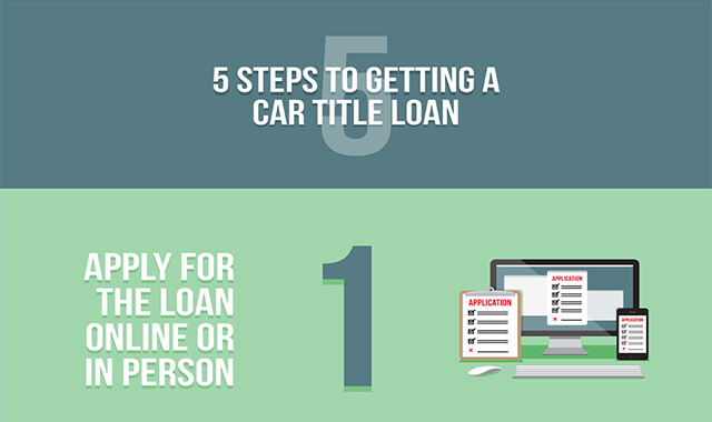 5 Steps to Getting a Car Title Loan #infographic
