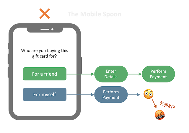 When it comes to money - surprises are always a bad thing. The Mobile Spoon.