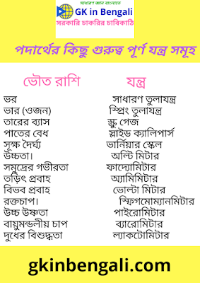 https://www.gkinbengali.com/2019/11/science-gk-in-bengali.html?m=1