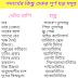 Science gk in Bengali -পদার্থের কিছু গুরুত্ব পূর্ণ পরিমাপক যন্ত্র