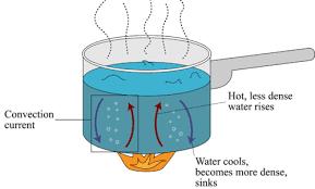 suhu dan pemuaian