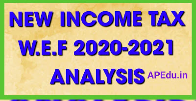 NEW INCOME TAX W.E.F 2020-2021 ANALYSIS