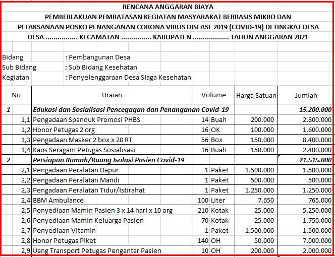 Berikut ini admin blog juraganberdesa akan membagikan contoh Rencana Anggaran Biaya  Download RAB PPKM & Penanganan Covid-19