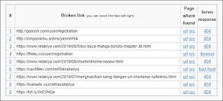 Cara Mencari Broken Link di Website