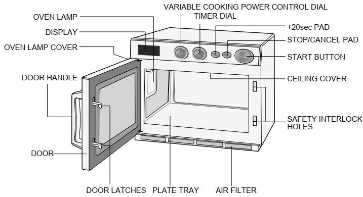 Electro help: Samsung CM1829, CM1819 Microwave oven
