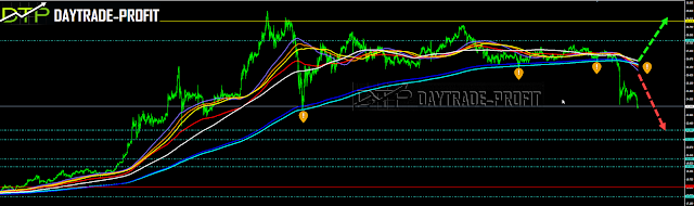 XAG USD chart