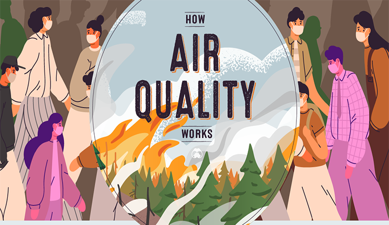 Understanding How the Air Quality Index Works #infographic