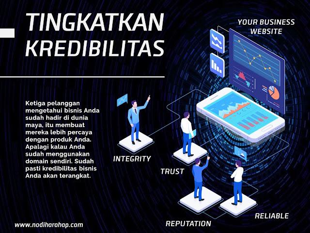 domain meningkatkan kredibilitas bisnis