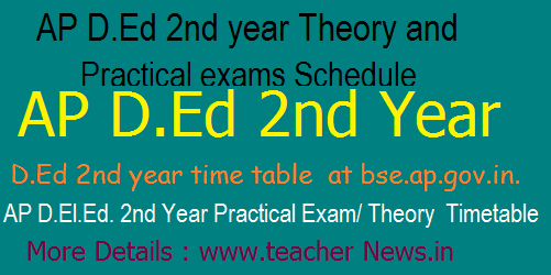 AP D.Ed 2nd Year Practical/ Theory Exam Dates/ Schedule 2018 Hall Tickets for 2015-2017 Batch
