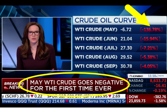 Screenshot CNBC zum Öl-Schock: Ölpreis landet wegen Überangebot im negativen Terrain
