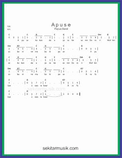 not angka apuse lagu daerah papua