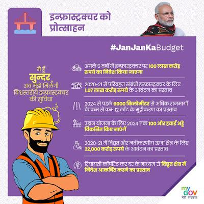 budget-2020-infrastructure