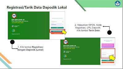 Registrasi Dengan Tarik Data Dapodik