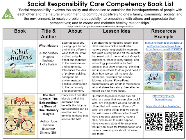 teaching with smiles  u0026 sel  personal and social core competencies book list